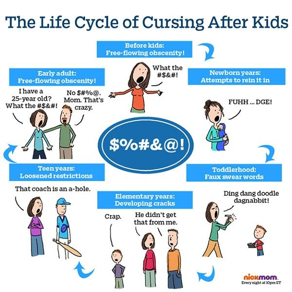 https://tripswithtots.files.wordpress.com/2014/10/life-cycle-of-cursing-after-kids-article.jpg